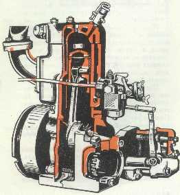 пусковой двигатель трелевочного трактора ТДТ-40
