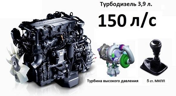 Характеристики турбо-дизельного двигателя Hyundai HD 65