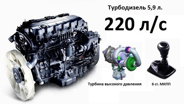 Основные особенности двигателя Hyundai (Хендай) HD-120